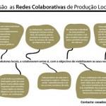 Redes Colaborativas de Produção Local